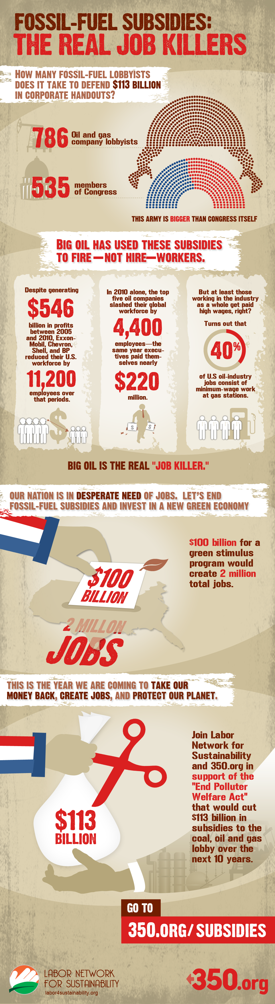 infographic_fossil-fuel-job-killers